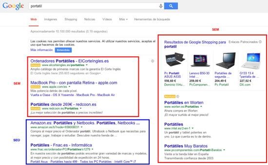 Diferencia entre SEM y SEO en Google