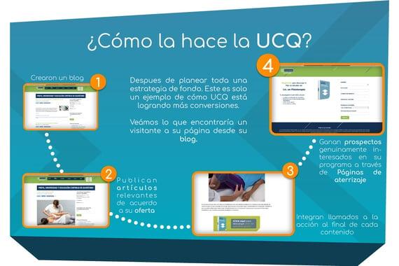 ejemplos-como-lo-hace-ucq-1