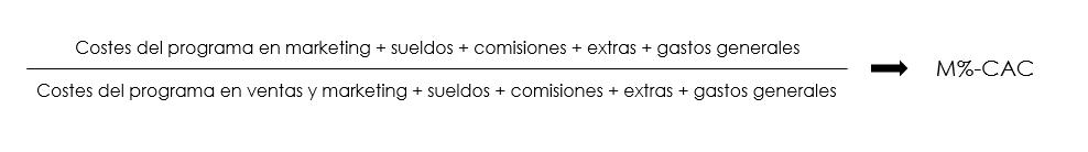 fórmula M CAC